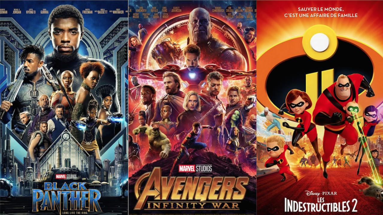 Disney dépasse les 7 milliards de dollars au box-office mondial en 2018