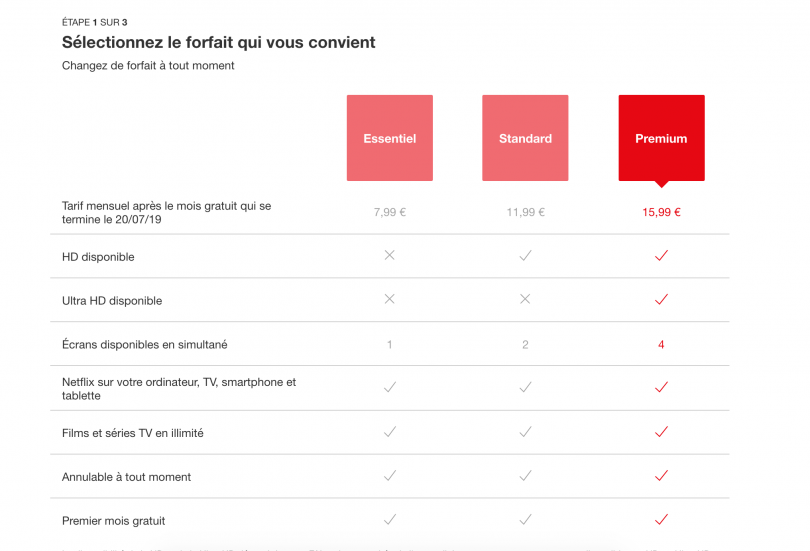 Netflix augmentation abonnements